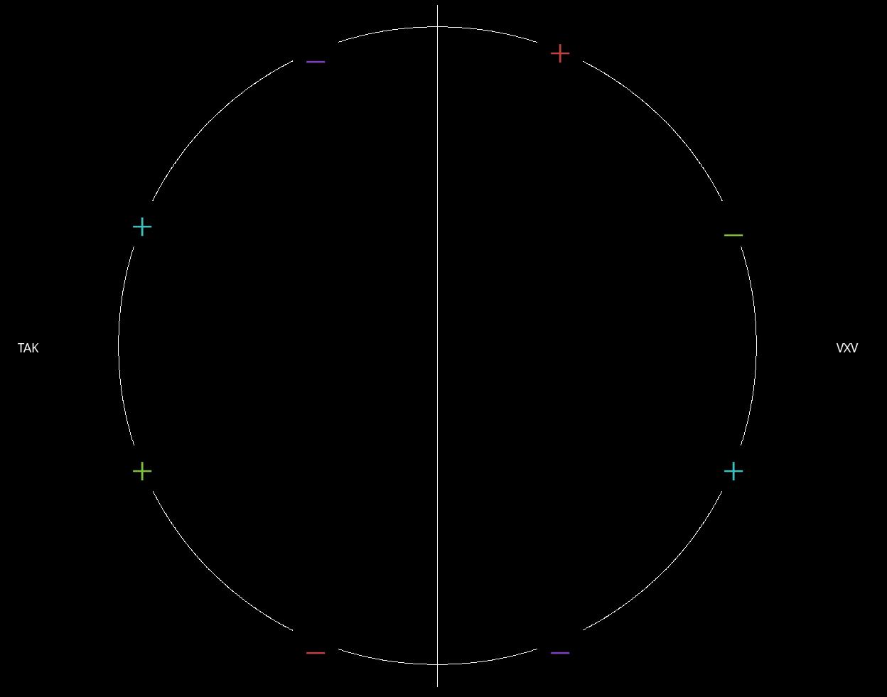 ScreenshotExperimentPlusMinus2.PNG