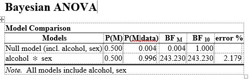 bayesianova.JPG