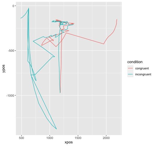 trajectories_qualtrics.jpeg
