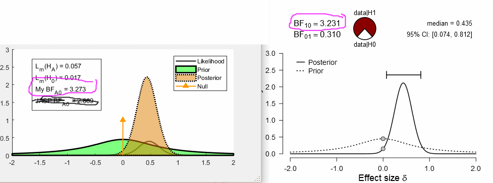 Help with the JASP Likelihood Function (MATLAB) — Forum